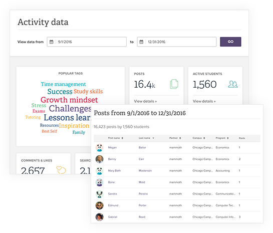 Previews of graphs showing trends in student posts, joins, and completes on Insight
